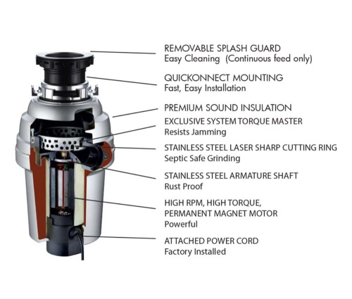 Model: XOD34HP | XO Appliances 3/4 HP 10 Year Warranty, Continuous Feed waste disposer