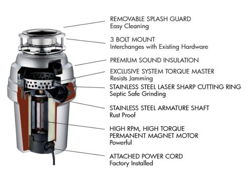 Model: XOD1PRO   XO Appliances 1 HP Life Time Warranty, Continuous Feed waste disposer - 3 Bolt Mount