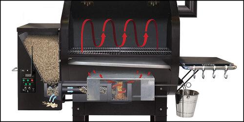 Model: DBWF-12V | Green Mountain Grills DANIEL BOONE GRILL WI-FI ENABLED