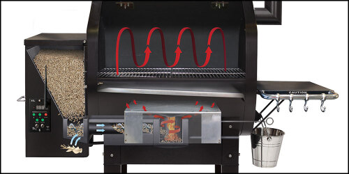 Model: JBWF-12V | Green Mountain Grills JIM BOWIE WI-FI ENABLED GRILL